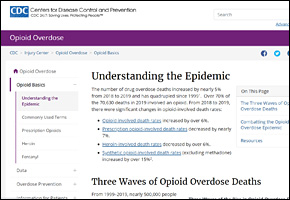 SSI Drug Abuse Website Image CDC Understanding the Opioid Epidemic
